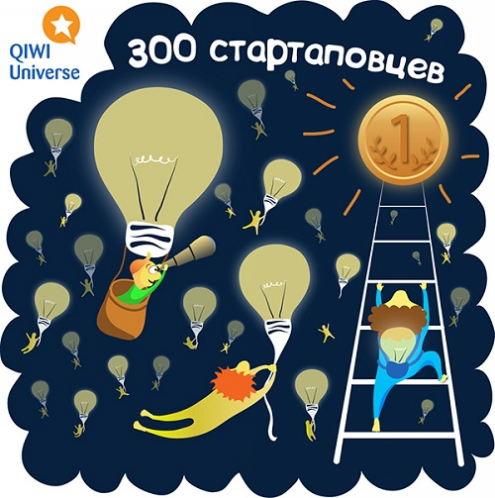 Проекты-победители QIWI Universe
