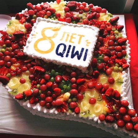 Почему QIWI называется QIWI?