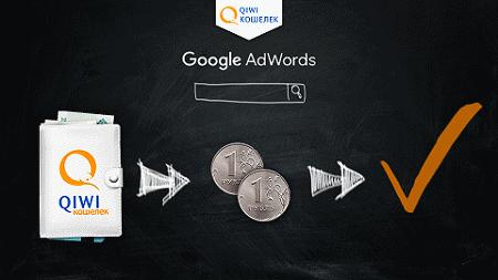 Как пополнить Google Adwords через QIWI