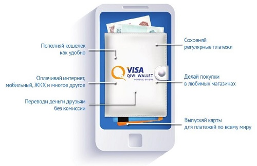 Платежи «на ходу» с Visa QIWI Wallet