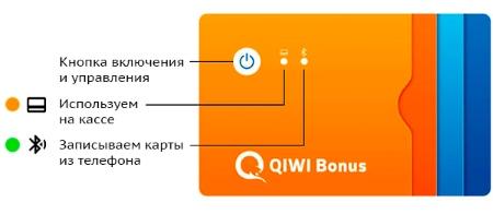 Карта QIWI Bonus — это современное высокотехнологичное устройство
