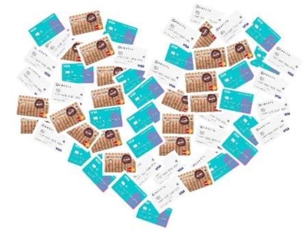 Кредитная карта или карта рассрочки?